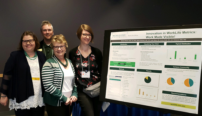 The WorkLife office team standing near their presentation poster for the CUWFA Conference. Left to Right: Jaimie Hutchison, John Girdwood, Barbara Roberts, Lydia Weiss
